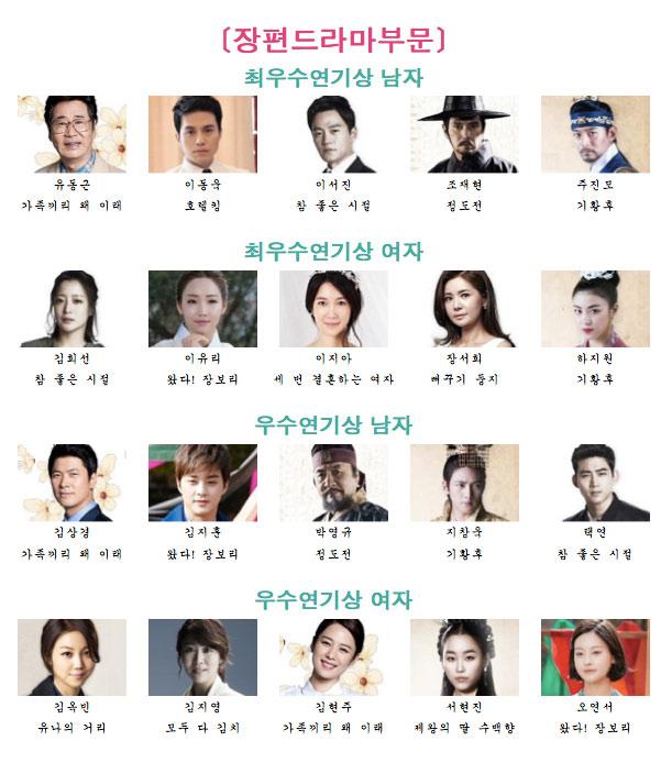 Ha ji won dating ji chang wook kitchen