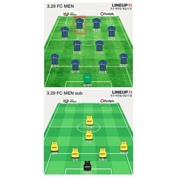 29 March FC Men Lineup
